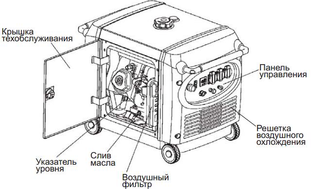 Схема генератора Fubag TI 6000