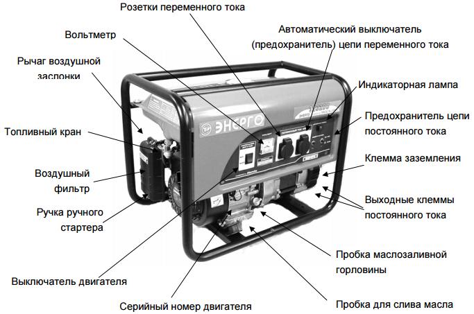Схема Elemax SH 7600 EX-RS